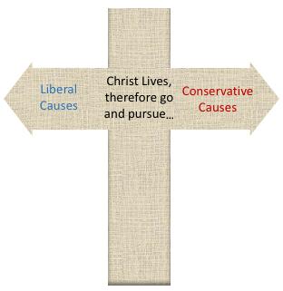 Political Cross